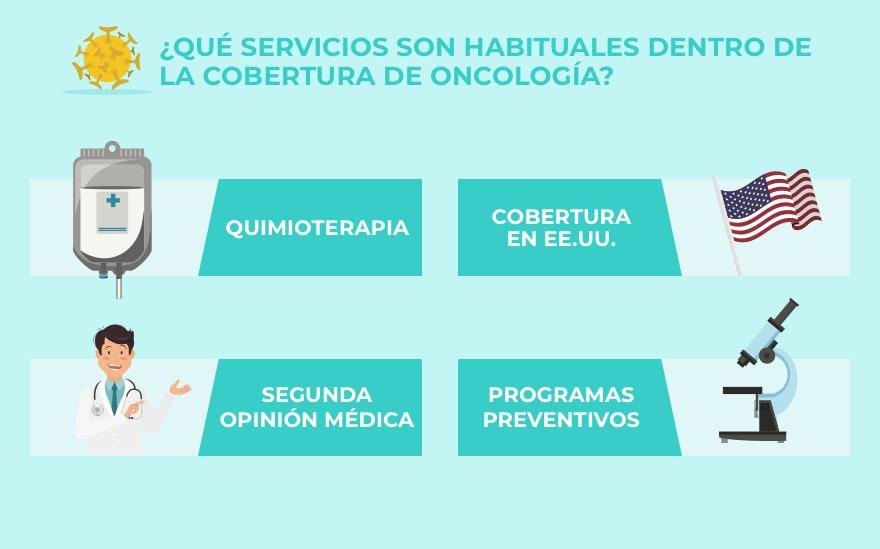 ¿Qué coberturas incluye la Oncología en un seguro de salud?